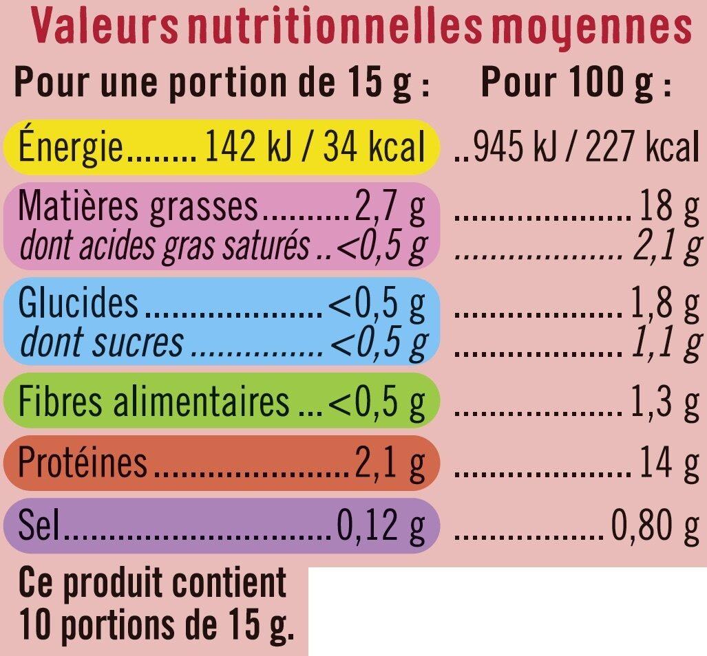 Rillettes aux deux saumons - Informations nutritionnelles - fr