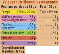 Rillettes de crabe - Informations nutritionnelles - fr
