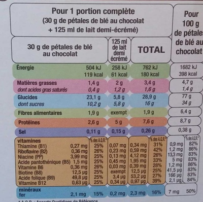Pétales de Blé au Chocolat - Nutrition facts - fr