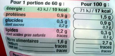 Salade Mélange Gourmand (frisée,mâche,chicorée rouge) - Informations nutritionnelles - fr