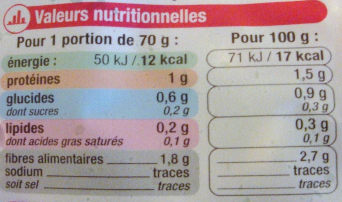 Mélange Gourmand (Frisée, mâche, chicorée rouge) 1 portion - Informations nutritionnelles