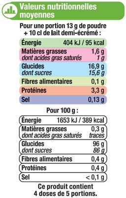 Les entremets préparation pour flan praliné - Nutrition facts