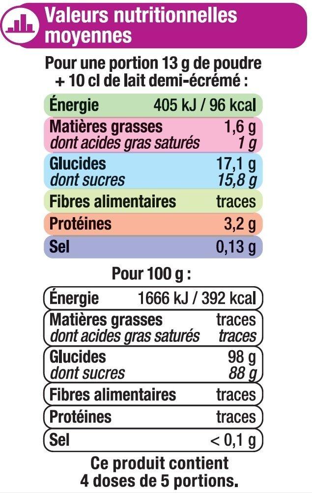 Les entremets préparation pour flan pistache - Voedingswaarden - fr