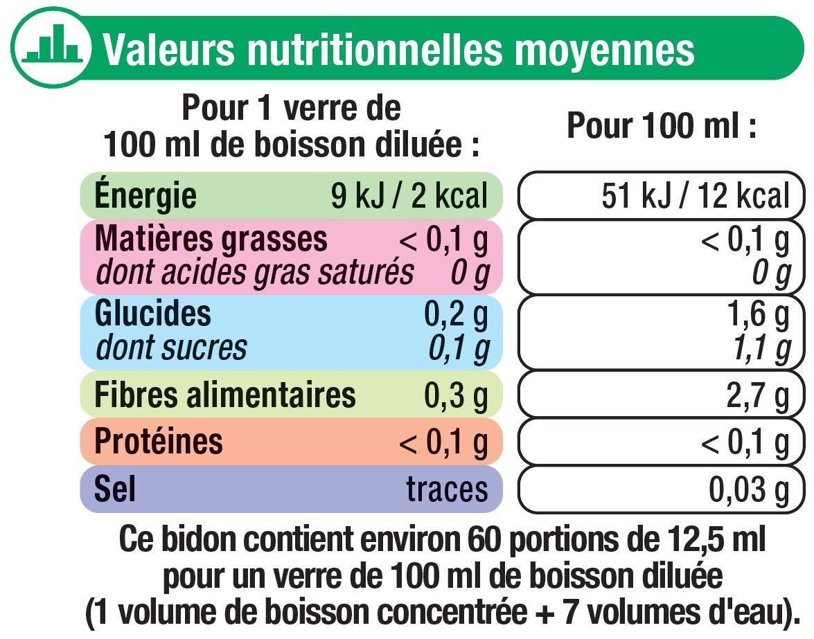 Menthe zero sucre - Nutrition facts