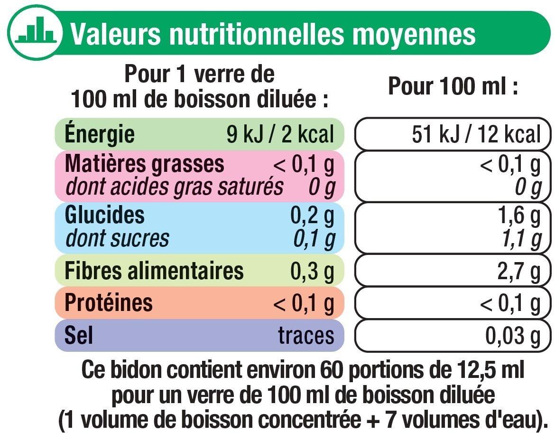 Sirop à la menthe 0% de sucre sans aspartame - Nutrition facts