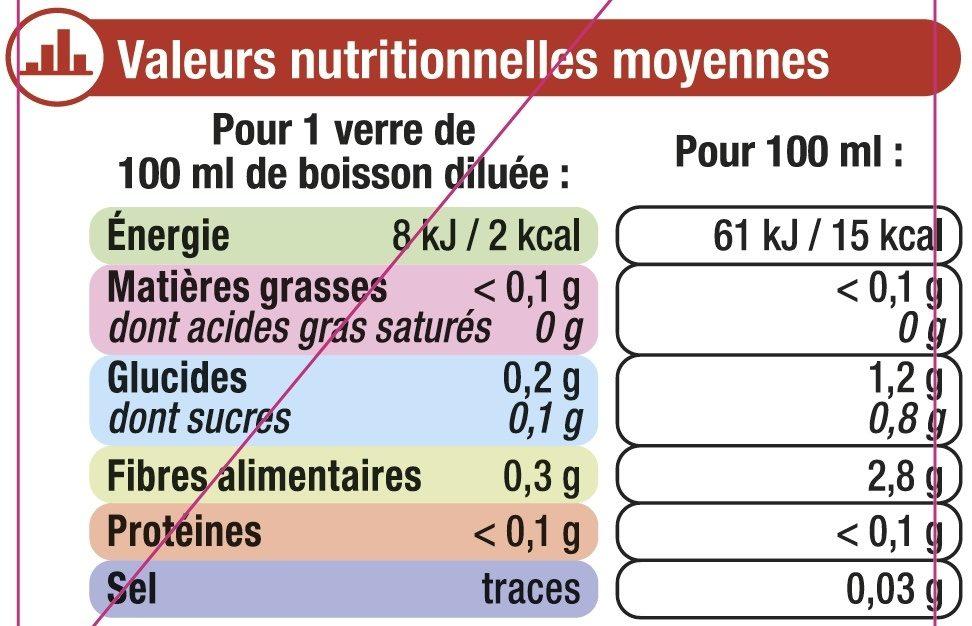 Sirop à la grenadine 0% de sucre sans aspartame - Informations nutritionnelles - fr