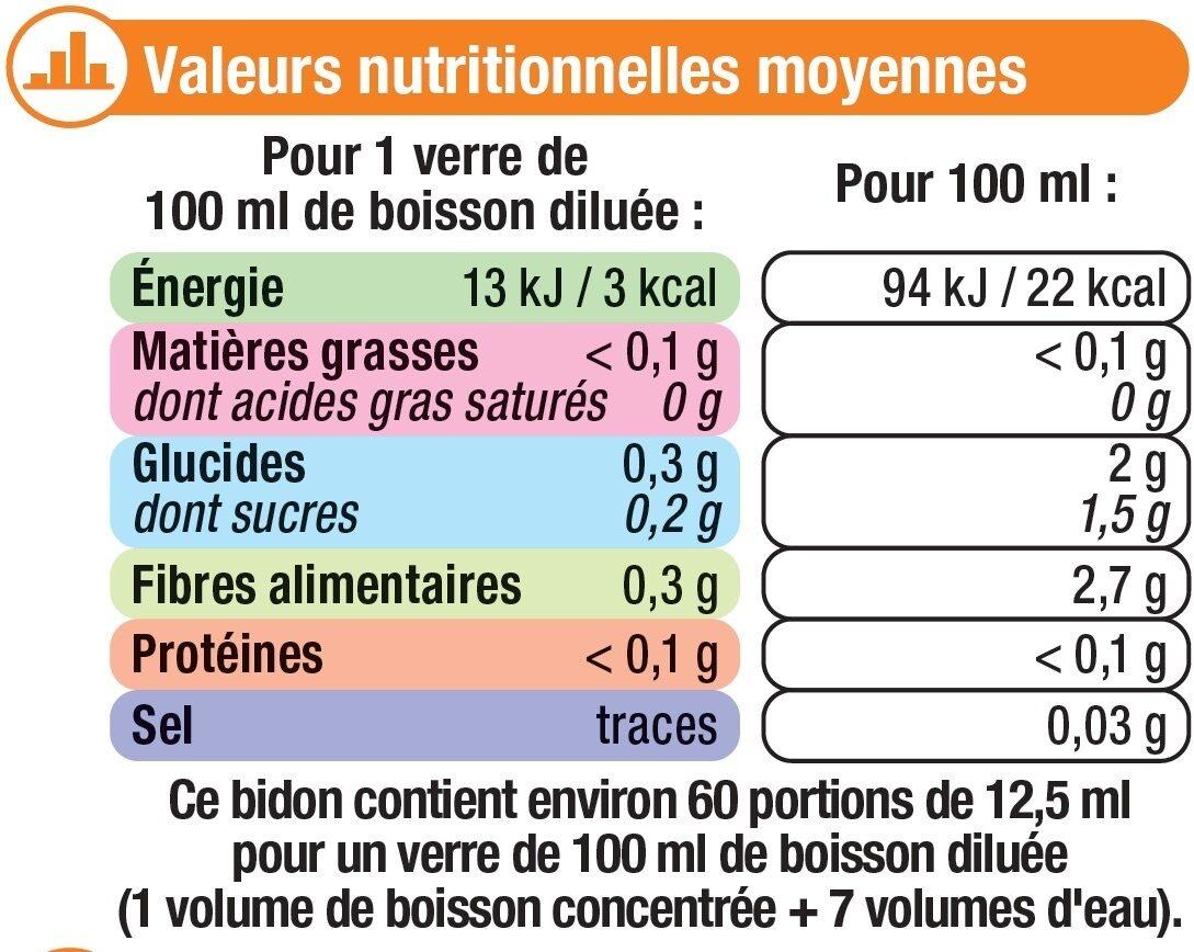 Boisson concentré agrumes zéro de sucre avec edulcorants - Voedingswaarden