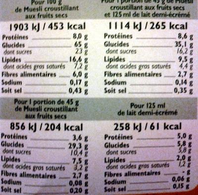 Muesli croustillant avec des Fruits Secs - Nutrition facts