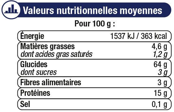 Torsades IGP d'Alsace aux oeufs - Voedingswaarden