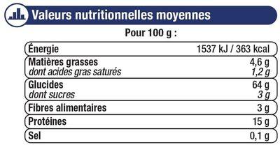 Petits nids IGP d'Alsace aux oeufs - Informations nutritionnelles - fr