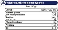 Tagliatelles IGP d'Alsace aux oeufs - Voedigswaarden