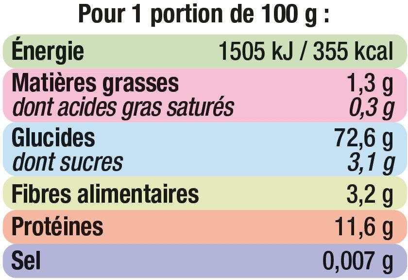 Spaghetti qualité supérieure - Пищевая и энергетическая ценность - fr