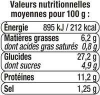 Sandwich pur mie poulet-mayonnaise - Informations nutritionnelles - fr