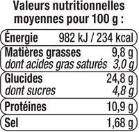 Sandwich Pur Mie Jambon-Emmental - Nutrition facts