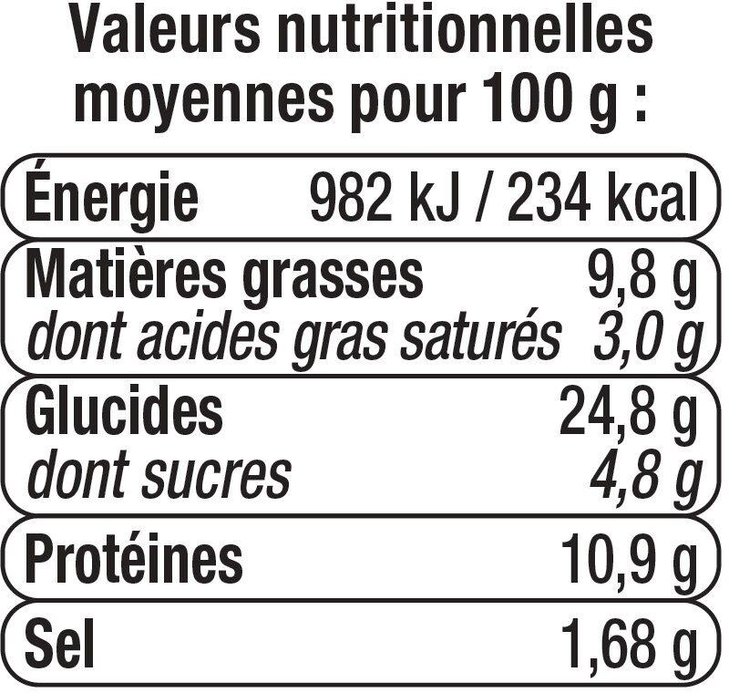 Sandwich Pur Mie Jambon-Emmental - Voedingswaarden - fr