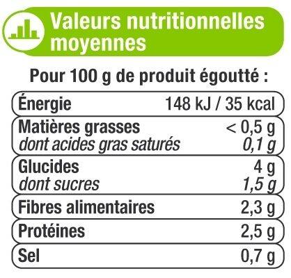 Coeurs de Palmier entier - Nutrition facts