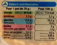 Crème Dessert Bi-goût Choco et Lait - Informations nutritionnelles