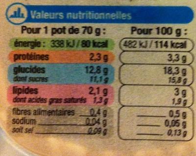 Crème Dessert Bi-goût Choco et Lait - Nutrition facts