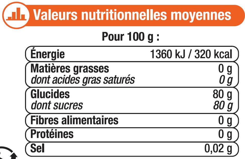 Miel d'oranger - Nutrition facts - fr