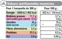 Veau aux Girolles et son Riz - Nutrition facts