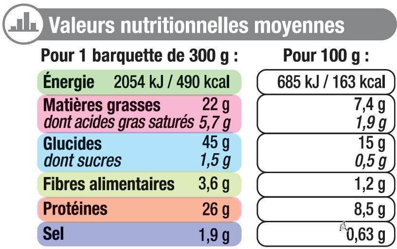 Filet de truite aux amandes et son riz au pavot - Informazioni nutrizionali - fr