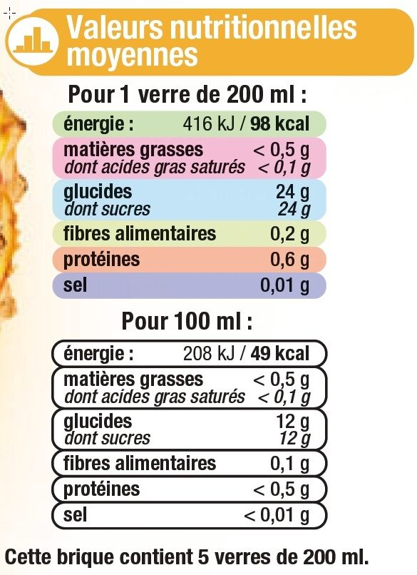 Pur jus réfrigéré d'ananas - Voedingswaarden