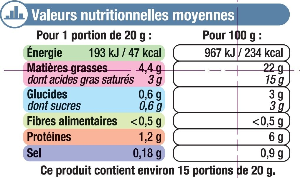 Fromage nature au lait pasteurisé 5% MG - Nutrition facts