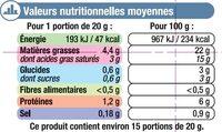 Fromage nature au lait pasteurisé 5% de MG - Nutrition facts