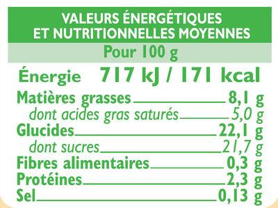 Crème glacée à la vanille de Madagascar - Nutrition facts - fr