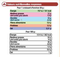 Croissants pur beurre - Voedingswaarden - fr