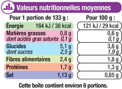 Légumes pour couscous - Voedigswaarden