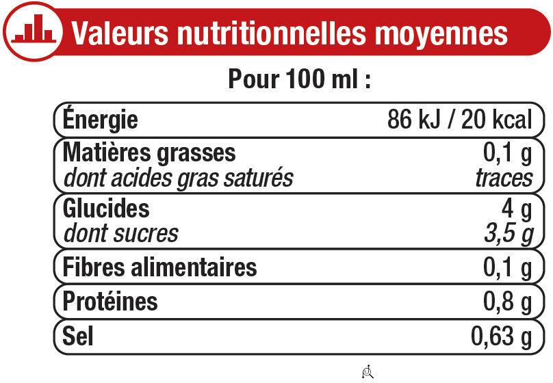 Pur Jus de Tomate - Informations nutritionnelles