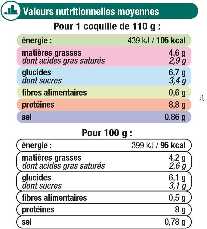 Coquilles de poisson et fruits de mer - Informations nutritionnelles - fr