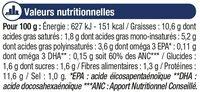 Filets de Maquereaux à l'Escabèche - Voedingswaarden