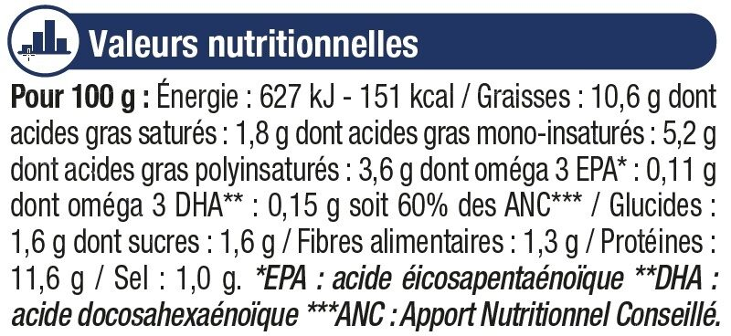 Filets de Maquereaux à l'Escabèche - Voedingswaarden - fr