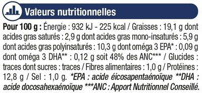Filets de maquereaux à la sauce olive et citron - Informations nutritionnelles