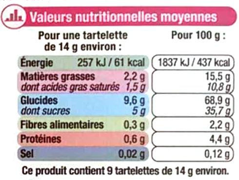 Tartelettes Framboise façon Crumble - Informations nutritionnelles
