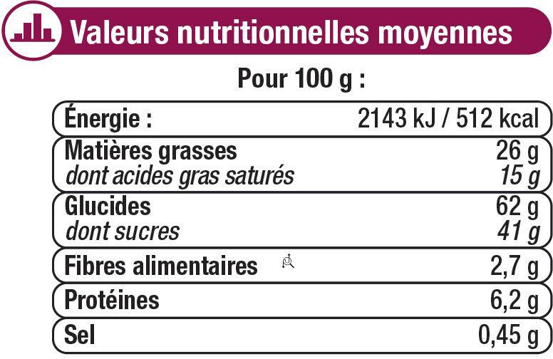 Assortiment biscuits Patissiers - Voedingswaarden - fr