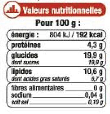 Desserts lactés à la crème aux oeufs frais saveur chocolat - Informations nutritionnelles - fr