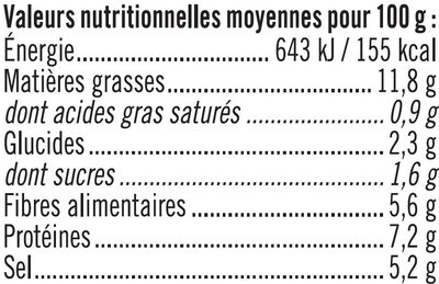 Moutarde à l'Ancienne - Voedingswaarden - fr