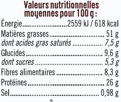 Cacahuètes grillées et salées - Voedingswaarden