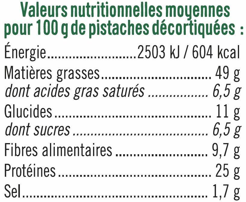 Pistache grillée à sec - Voedingswaarden - fr