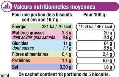 Crackers salés - Voedingswaarden