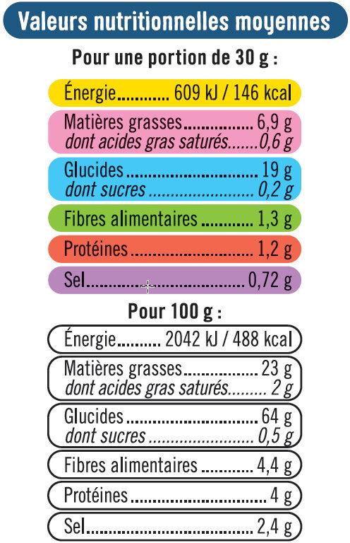 Snacks pétales salés - Nutrition facts - fr