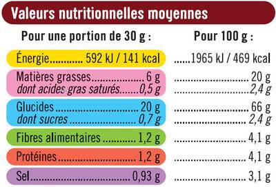 Snacks goût pizza - Nutrition facts