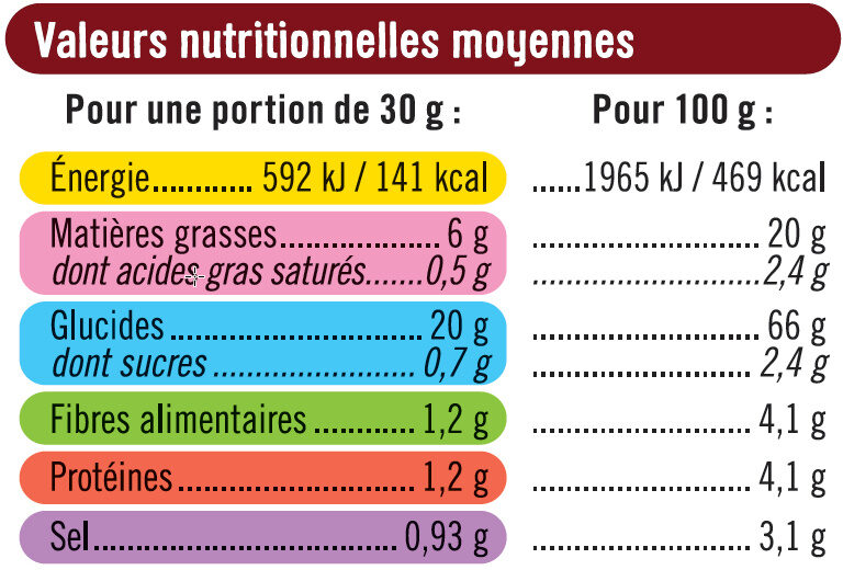 Snacks goût pizza - Nutrition facts - fr