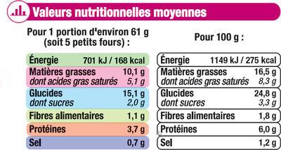Assortiment de petits fours apéritifs - Nutrition facts