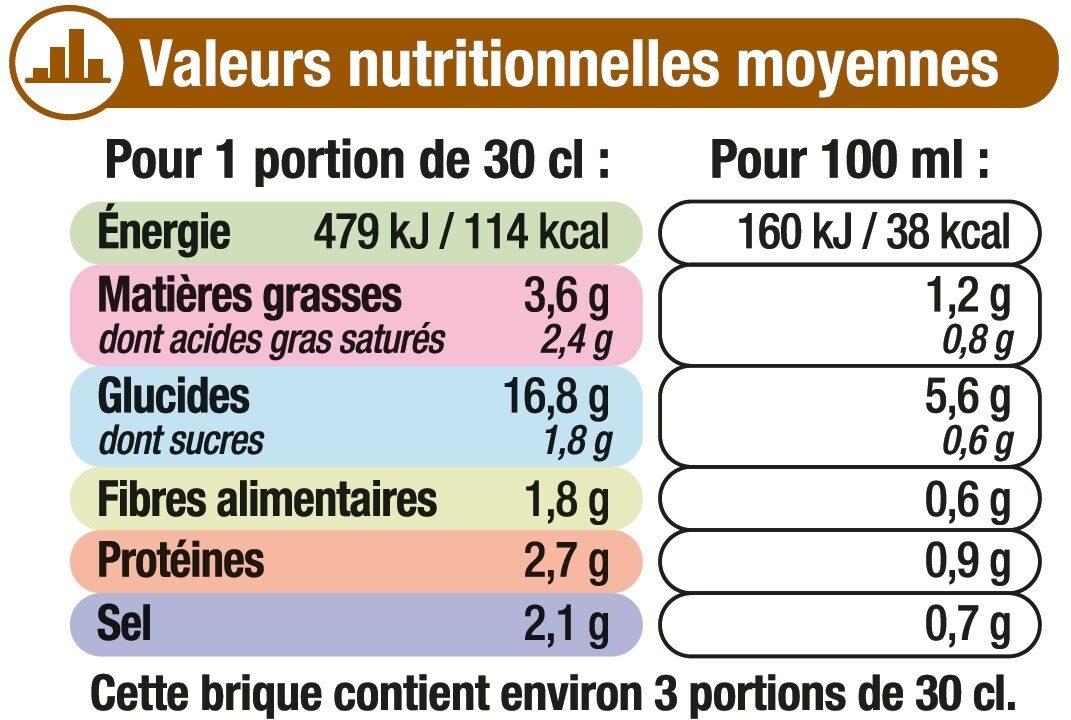 Velouté poireaux et pommes de terre - Voedingswaarden
