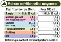 Mouliné légumes verts - Voedingswaarden