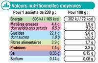 Assiette haricots verts, riz et sole tropicale - Nährwertangaben - fr